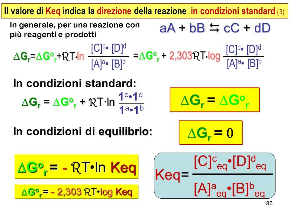 DGr = DGor DGr = 0 [C]ceq•[D]deq DGor = - RT•ln Keq Keq= [A]aeq•[B]beq